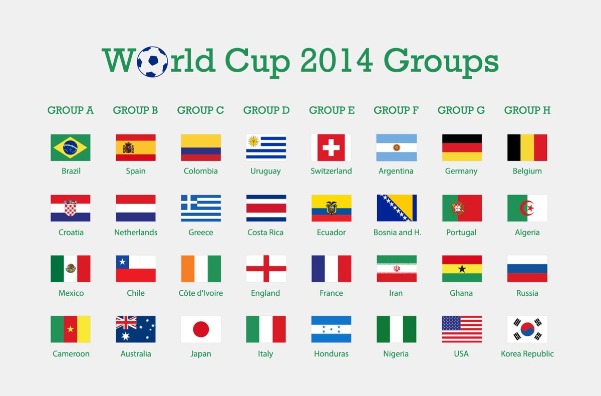 Free Vector FIFA World Cup Flags