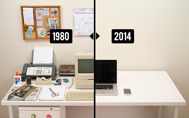 Evolution Of The Desk Creativa Club